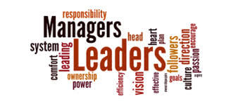 manager wordcloud